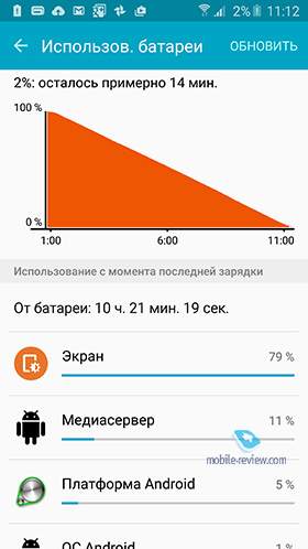 Samsung Galaxy S6 Full Review from Mobile-Review (Russian) (Battery, Camera, More)-10.jpg