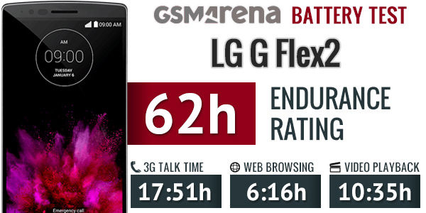 The S6 will have the best battery life of all flagships this year, so stop complaining-gsmarena_001.jpg