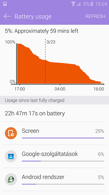 The S6 will have the best battery life of all flagships this year, so stop complaining-screenshot_2015-03-23pfucn.png
