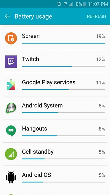 Early S6 users, how's your battery life?-1427948743437.jpg