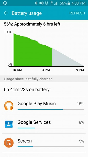 Early S6 users, how's your battery life?-1428005583764.jpg