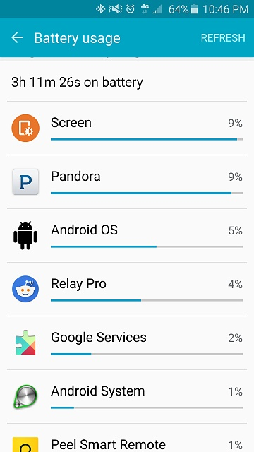 Early S6 users, how's your battery life?-fpjtbfv.jpg