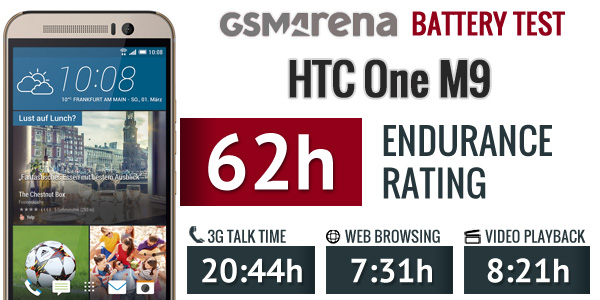 First battery life and performance numbers with final/retail unit-gsmarena_001.jpg