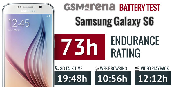 First battery life and performance numbers with final/retail unit-battery-test-s6-2.jpg