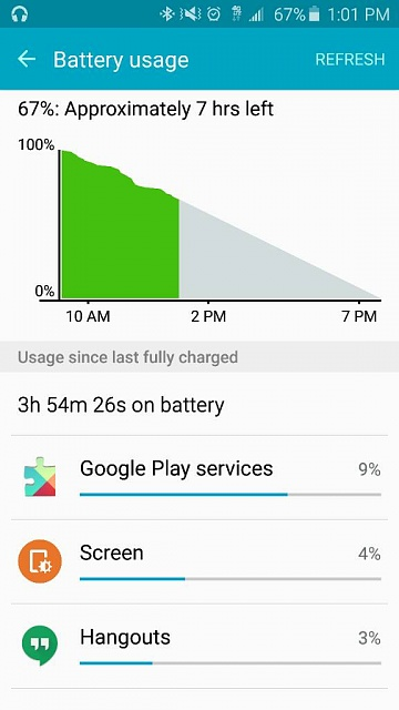 I'm getting terrible battery life-169007d1427907742-early-users-how-s-your-battery-life-1427907739609.jpg