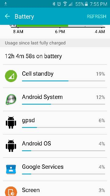 Samsung Galaxy S6 Cell standby battery drain?-479.jpg