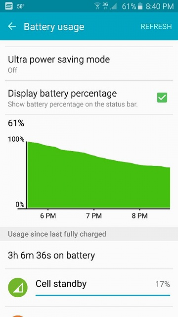 Verizon GS6 has no cell stand by battery issues-1428712833398.jpg