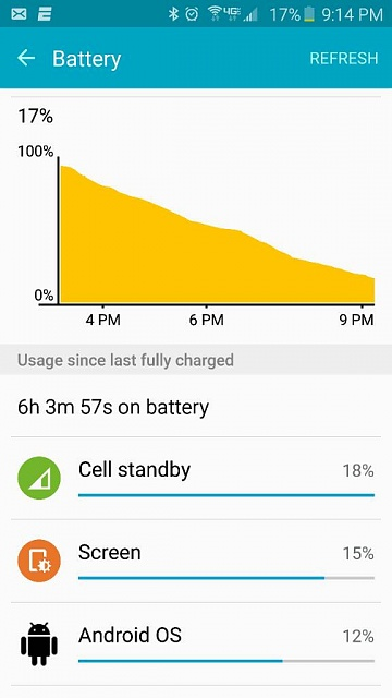 Verizon GS6 has no cell stand by battery issues-1428716311594.jpg