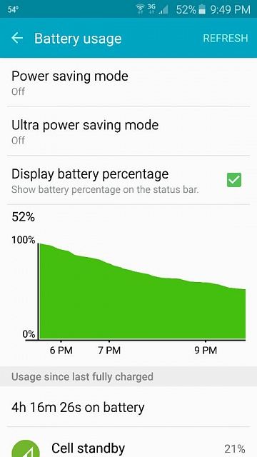 Verizon GS6 has no cell stand by battery issues-1428717022883.jpg