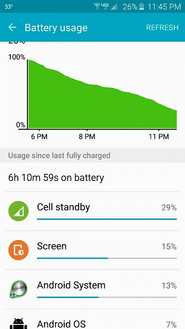 Verizon GS6 has no cell stand by battery issues-1428723964925.jpg