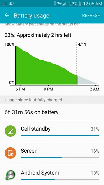 Verizon GS6 has no cell stand by battery issues-1428725176722.jpg