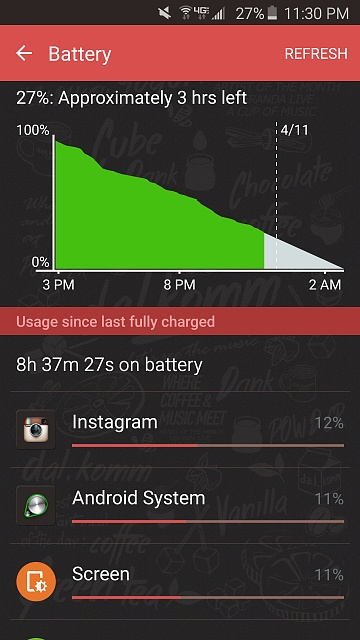 Verizon GS6 has no cell stand by battery issues-uploadfromtaptalk1428726736814.jpg