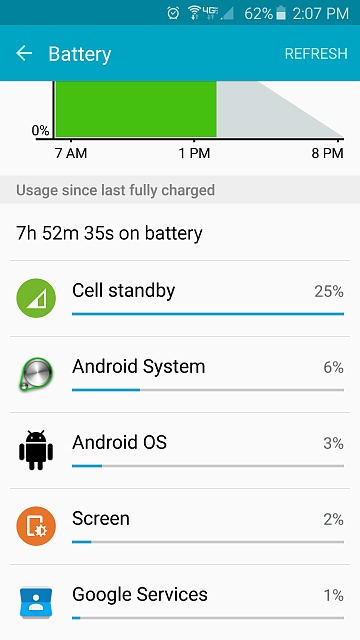 Early S6 users, how's your battery life?-screenshot_2015-04-11-14-07-15.jpg