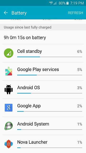 Verizon GS6 has no cell stand by battery issues-screenshot_2015-04-11-19-19-52-1-.jpg