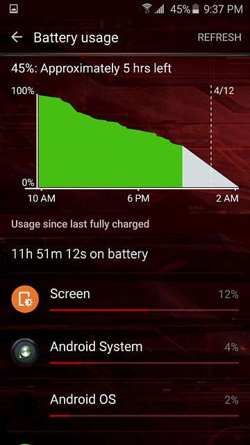 Adjustments, tips and tricks to maximize Battery Life on Samsung Galaxy S6/edge-screenshot_2015-04-11-21-37-06.png