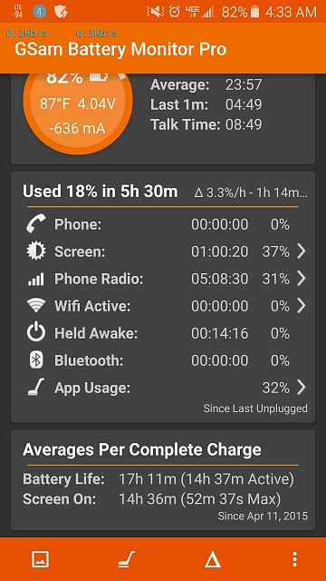 Early S6 users, how's your battery life?-uploadfromtaptalk1428846832371.jpg