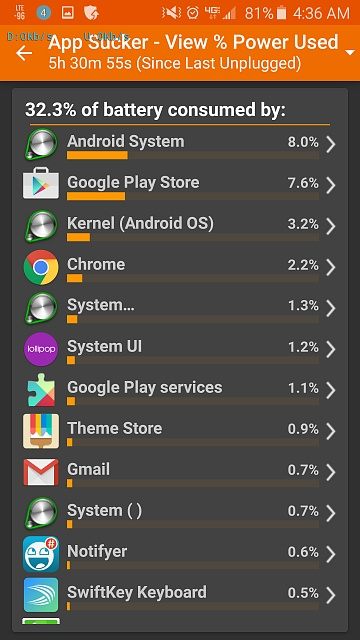 Early S6 users, how's your battery life?-uploadfromtaptalk1428846842880.jpg