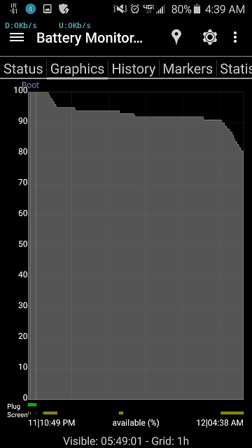 Early S6 users, how's your battery life?-uploadfromtaptalk1428846847530.jpg