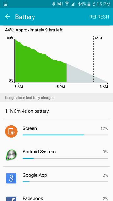 Battery life not all that bad-149.jpg