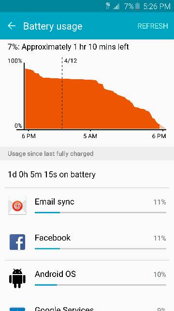 Battery life not all that bad-1602.jpg