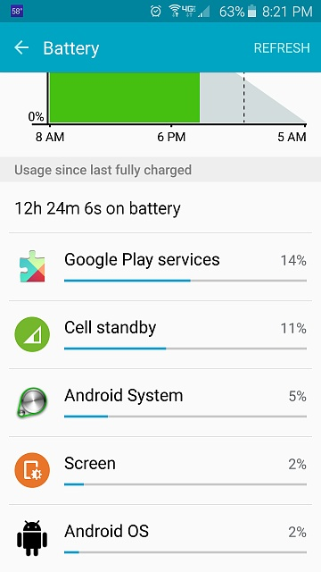 Early S6 users, how's your battery life?-uploadfromtaptalk1428884749146.jpg