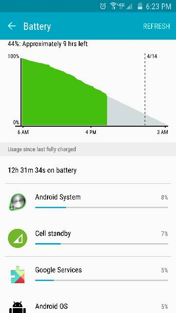 Battery life not all that bad-screenshot_2015-04-13-18-23-17.jpg