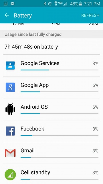 Verizon GS6 has no cell stand by battery issues-1429053781878.jpg