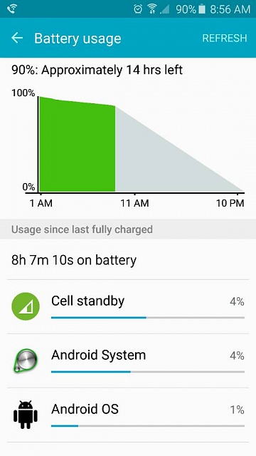 Verizon GS6 has no cell stand by battery issues-1429111301034.jpg