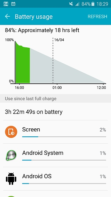 Why is my battery life so bad?-screenshot_2015-04-15-18-29-39.jpg