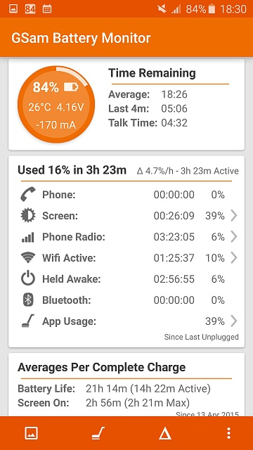 Why is my battery life so bad?-screenshot_2015-04-15-18-30-12.jpg