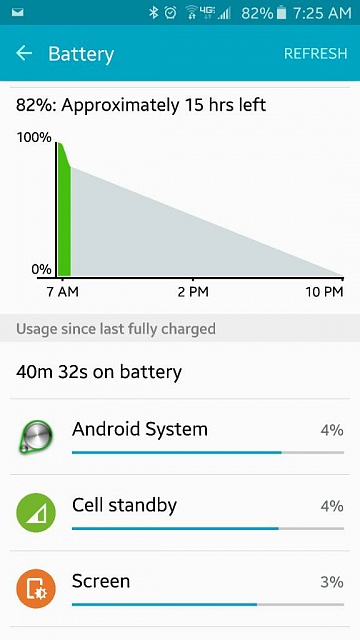 Battery Drain Fixed by Samsung!!!-1429270047676.jpg