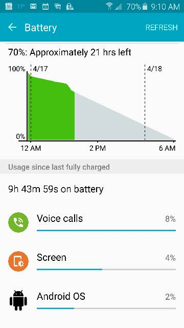 Battery Drain Fixed by Samsung!!!-82.jpg