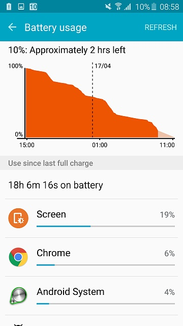 Why is my battery life so bad?-screenshot_2015-04-17-08-58-28.jpg