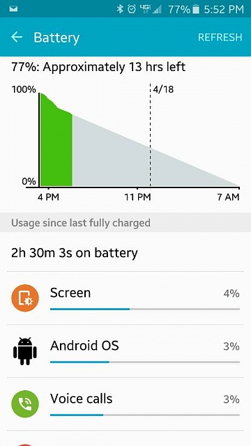 Battery Drain Fixed by Samsung!!!-1429307612251.jpg