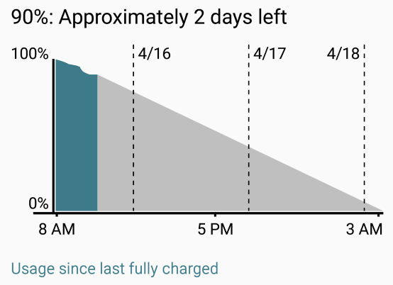 Galaxy S6 battery life is unacceptable!-screenshot.png