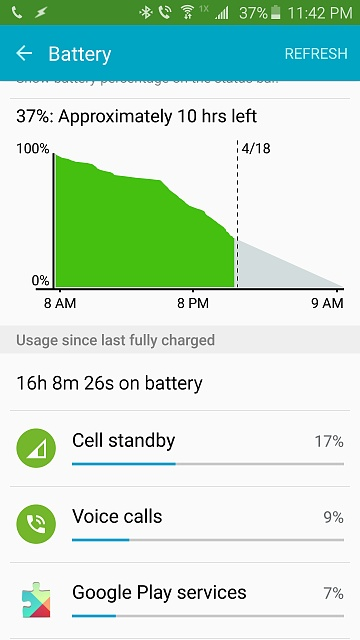 Why is my battery life so bad?-screenshot_2015-04-17-23-42-52.jpg