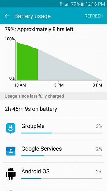 Early S6 users, how's your battery life?-1429375262352.jpg