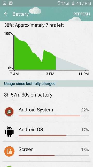 Battery Drain Fixed by Samsung!!!-2938.jpg