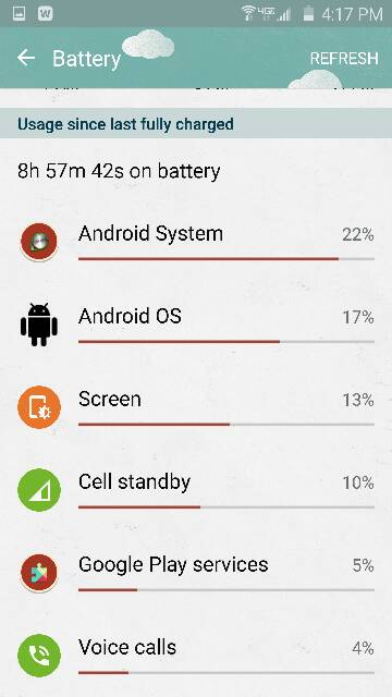 Battery Drain Fixed by Samsung!!!-2939.jpg