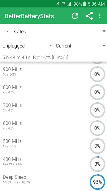 Something just isn't adding up with this poor battery life.-uploadfromtaptalk1429391037444.jpg