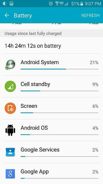 How To Judge Battery Life-screenshot_2015-04-17-21-07-54.jpg