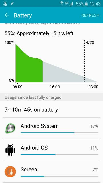 Lets clear things: How much screen on time are you getting on a charge?-238.jpg