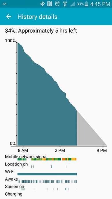Battery History Details-2015-04-20.png