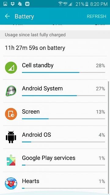 Battery life is good but cell standby seems too high-1429575809446.jpg