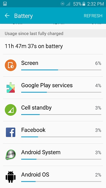 Sprint S6 users - battery life question, what is normal?-screenshot_2015-04-22-14-32-32.jpg