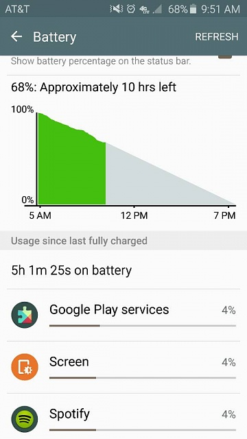 The app that saved my battery!-1430142908559.jpg