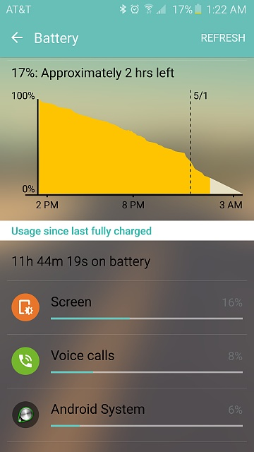 Early S6 users, how's your battery life?-uploadfromtaptalk1430457793915.jpg