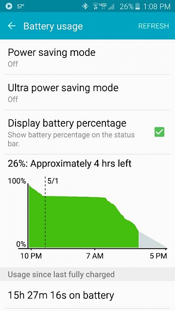 Early S6 users, how's your battery life?-1430500229890.jpg