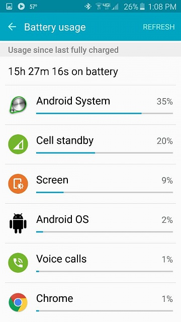 Early S6 users, how's your battery life?-1430500237736.jpg