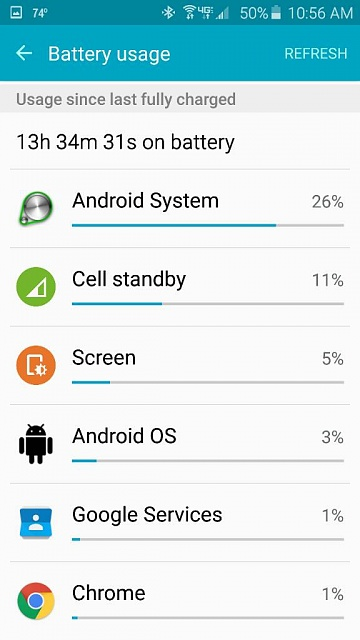 Early S6 users, how's your battery life?-1430751523252.jpg